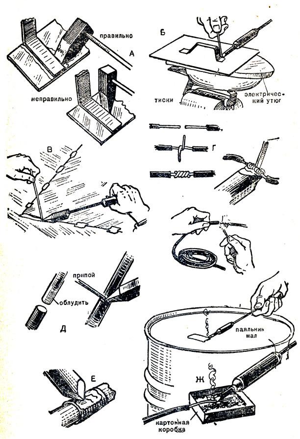 Самодельный паяльник: как сделать прибор своими руками