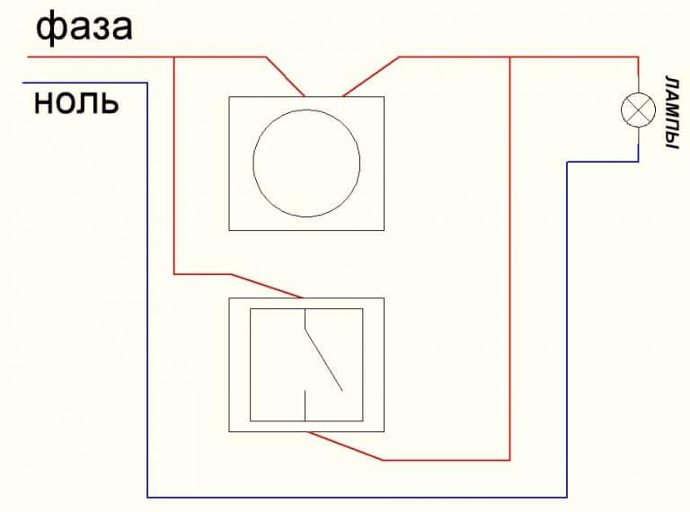 Диммер: что это такое — 17 схем с фото разных модулей