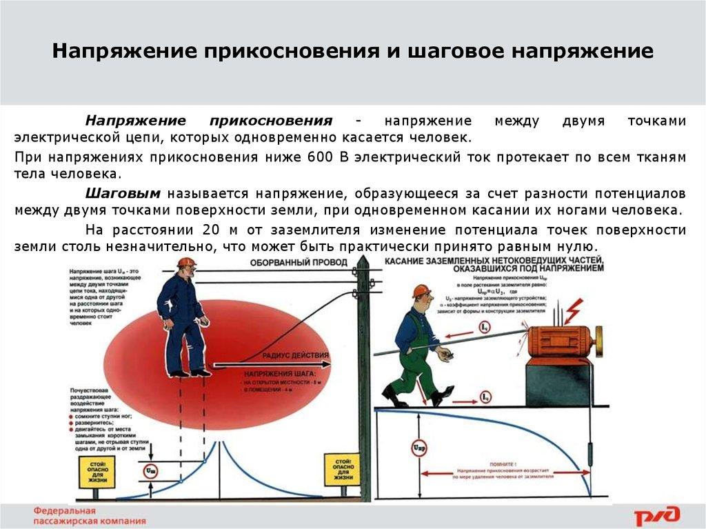 Что такое шаговое напряжение и чем оно может быть опасно для человека