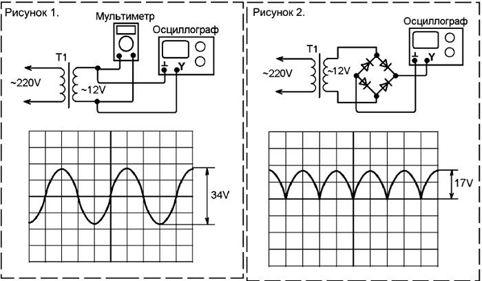 Осциллограф омл-3м — характеристики, инструкция для начинающих