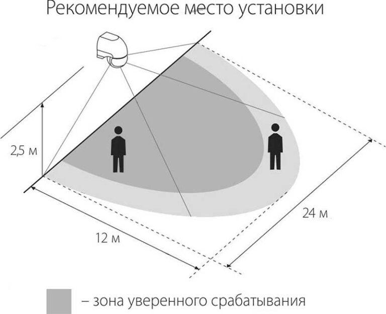 Установка и регулировка датчиков движения для включения света