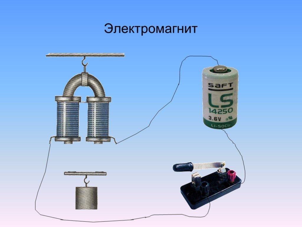 § 39. электромагниты и их применение