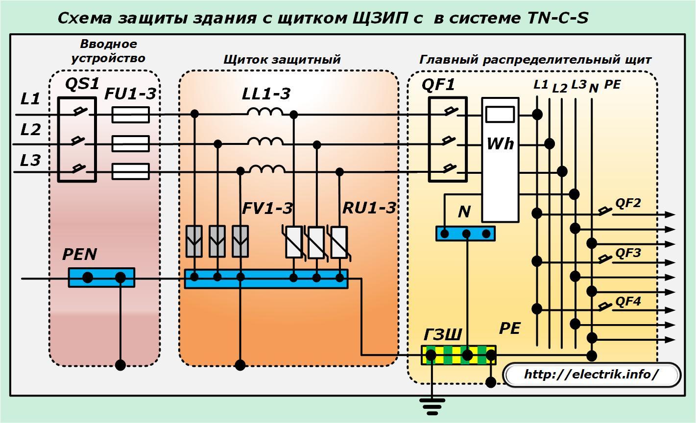 Сборка щита учета с узип и узо, заземление tn-c-s