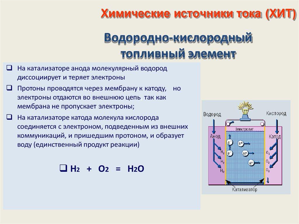 Основные виды энергии