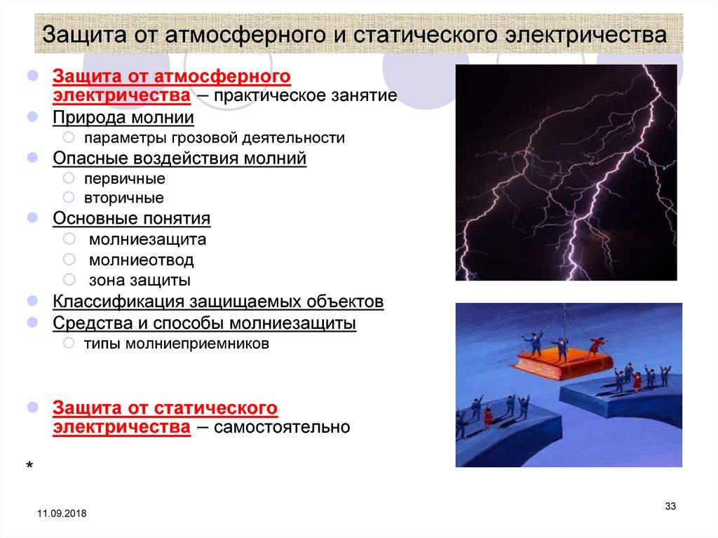 Все об статиче6ском электричестве