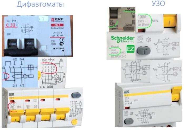 Принцип работы дифференциального автоматического выключателя — разбираем детально