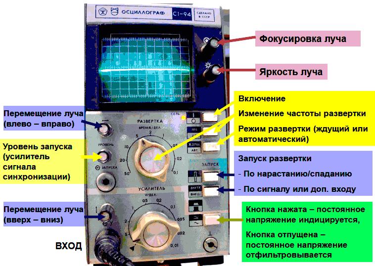 Цифровой осциллограф для начинающих. ч1
