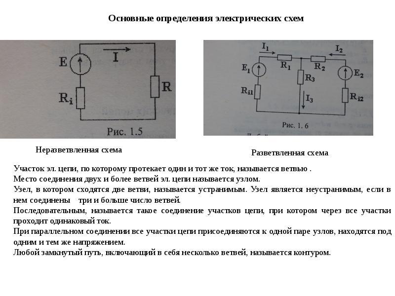 Общая электротехника и электроника. основные определения