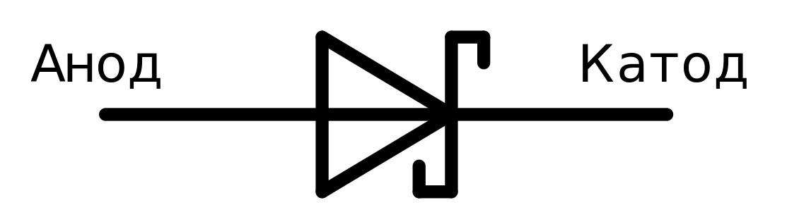 Маркировка диодов и схема обозначений