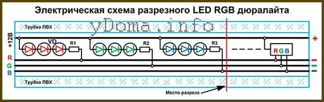 Архитектурная подсветка: светодиодный дюралайт или лента?
