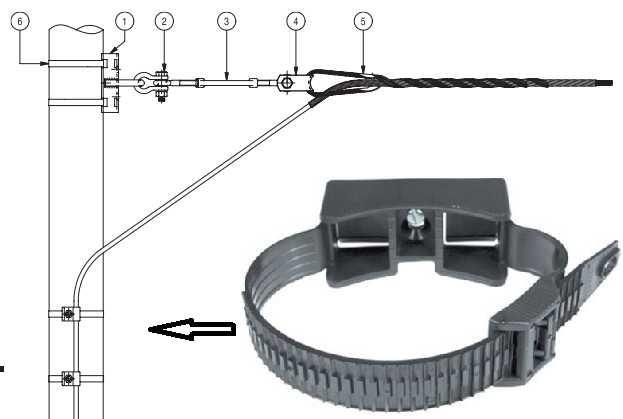 Способы прокладки силовых кабелей: преимущества и недостатки