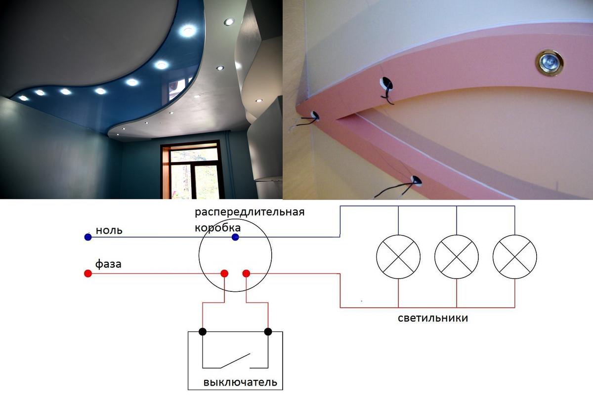 Потолки из гипсокартона с точечными светильниками фото в зале