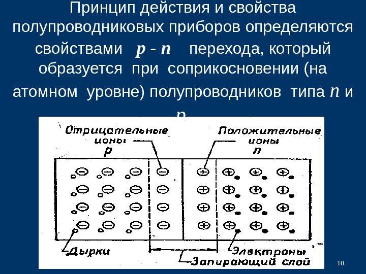 Полупроводники. структура полупроводников. типы проводимости и возникновение тока в полупроводниках.