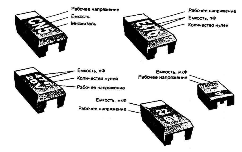 Особенности танталовых конденсаторов