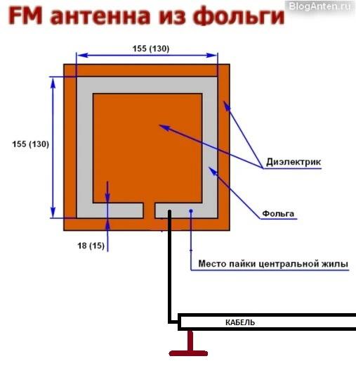 Fm-антенна своими руками
