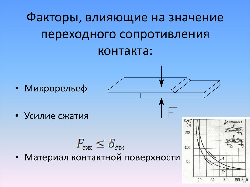 Испытания сборных и соединительных шин - проведение периодических проверок, измерений и испытаний сборных и соединительных шин