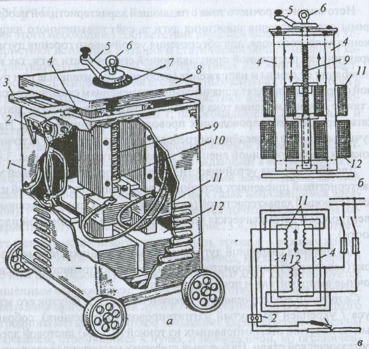 Особенности применения и устройства сварочных трансформаторов