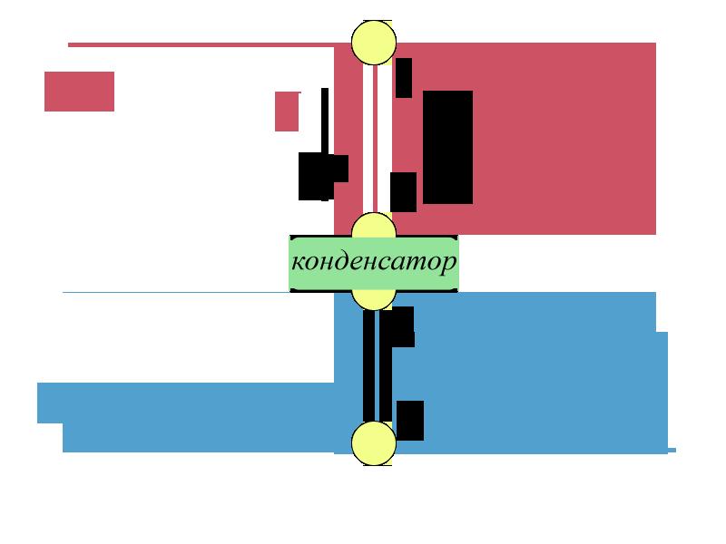 Что такое конденсатор и как он используется