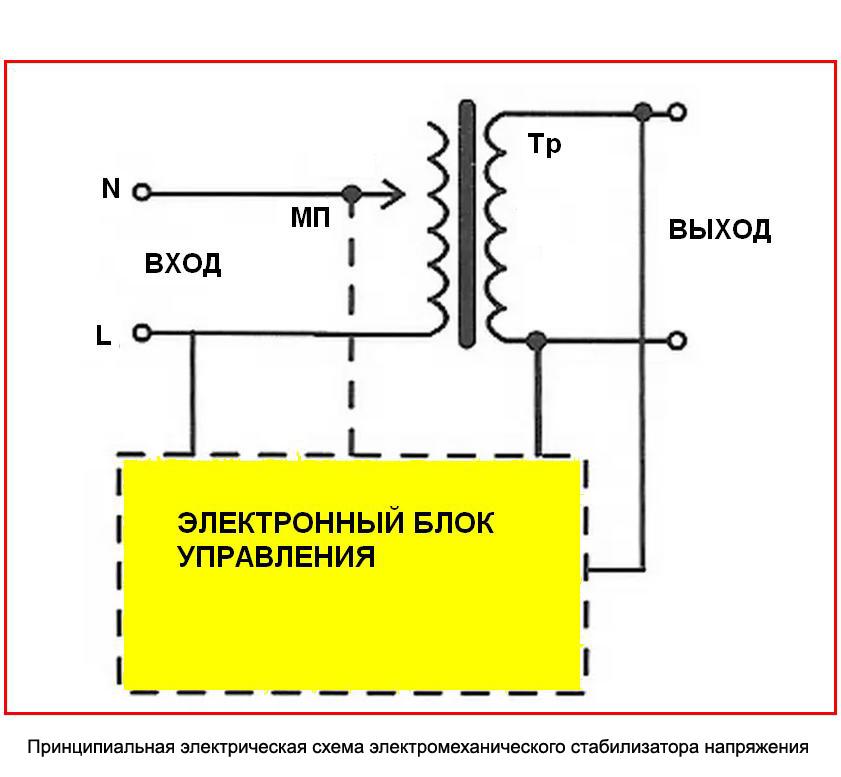 Схема стабилизатора напряжения 220в своими руками для дома