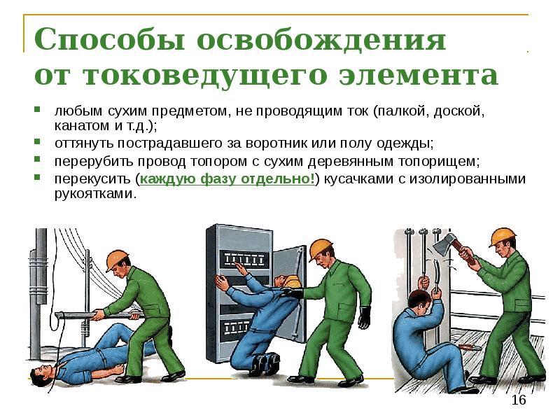 Помещения по степени опасности поражения электрическим током