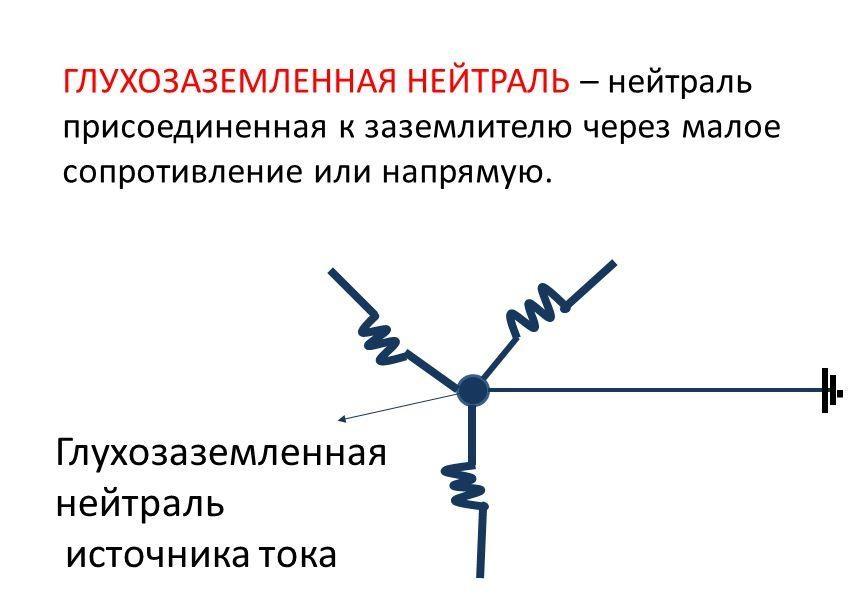 Виды нейтралей в электрических сетях